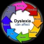 Dyslexia 2